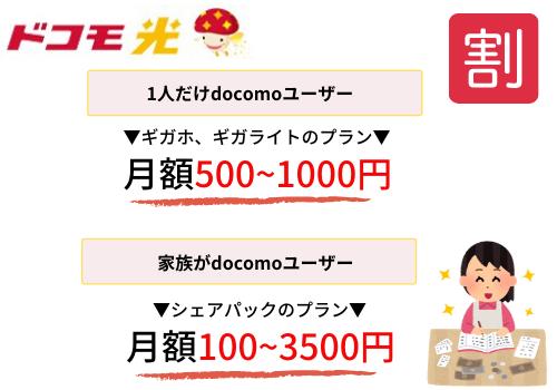 ドコモユーザーの値引き額