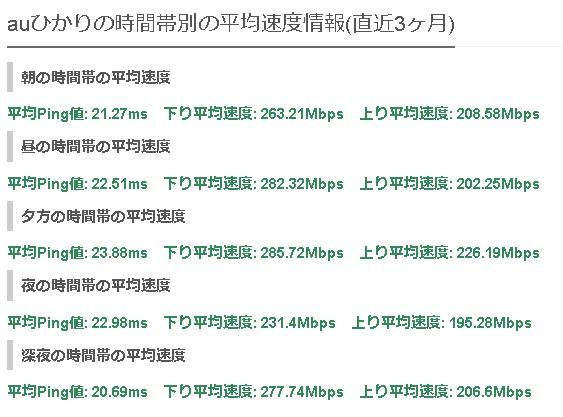 和歌山auひかりの平均速度