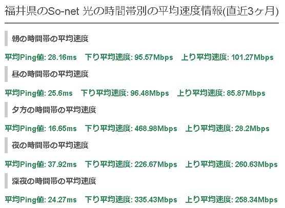福井ソネット光の平均速度