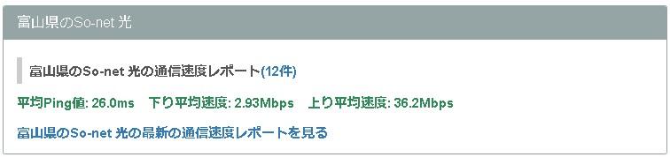 富山ソネット光の平均速度