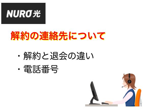 NURO光の解約の連絡先