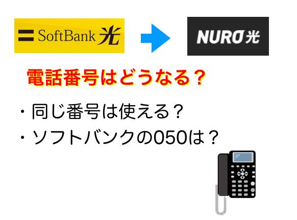 ソフトバンク光からNURO光の乗り換えで電話番号