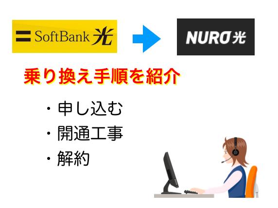 ソフトバンク光からNURO光への乗り換え手順