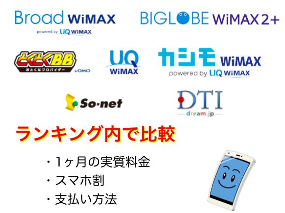 WiMAXプロバイダの比較!料金やスマホ割サービスなど