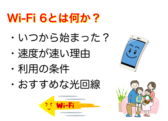 Wi-Fi 6とは何か?