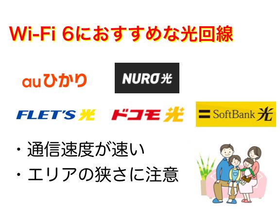 Wi-Fi6におすすめな光回線