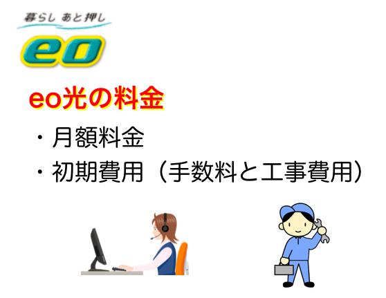 eo光の料金|月額料金・初期費用(手数料と工事費用)