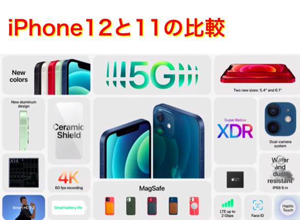iPhone12と11の基本スペックとカメラ、バッテリーの比較